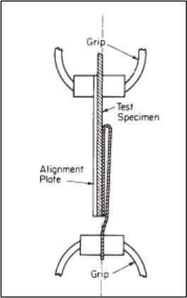 Figure 10: ASTM standard for adhesive peel test. [ 1 8 ] The test requires