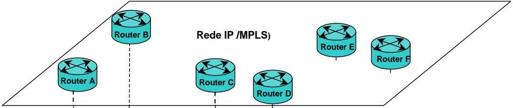 Router B Rede IP /MPLS) Router E Router F Router A Router C Router D