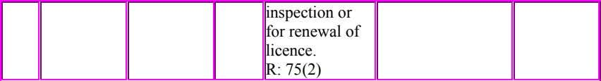inspection or for renewal of licence. R: 75(2)
