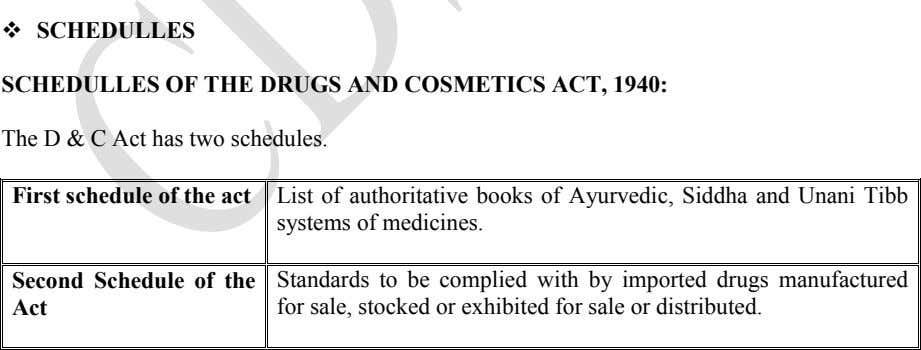  SCHEDULLES SCHEDULLES OF THE DRUGS AND COSMETICS ACT, 1940: The D & C Act