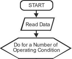 START Read Data Do for a Number of Operating Condition