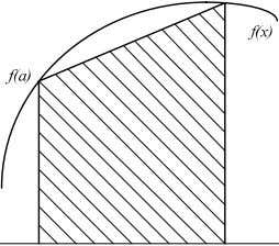 According to the formula geometry, area trapezoid is [16]: Figure 3. Trapezoidal Method (15) As shown