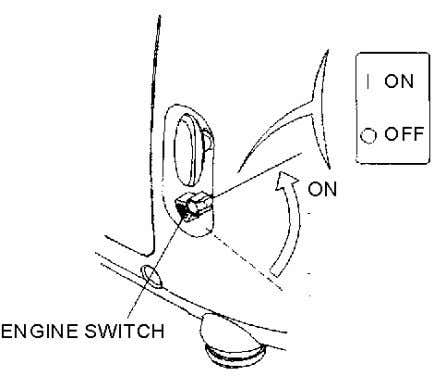 the generator. 2. Turn the engine switch to the ON position. 3. Move the choke lever