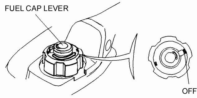 fuel cap lever fully counterclockwise to the OFF position. ■ Be sure both the fuel cap