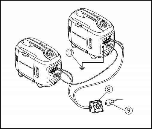 appliance plug ⑨ into parallel cable receptacle ⑧ and switch on the electrical appliance power supply.