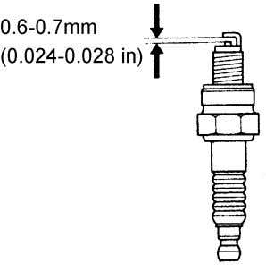 as necessary by carefully bending the side electrode. 7. Install the spark plug carefully, by hand,
