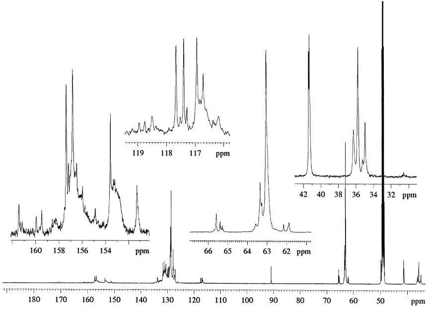 effects of ortho and para groups in 1 3 C NMR Fig. 1. The 1 3