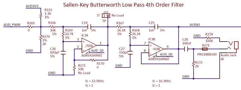 Nexys4 DDR ™ FPGA Board Reference Manual Figure 29. Sallen-Key Butterworth Low-Pass 4 t h Order