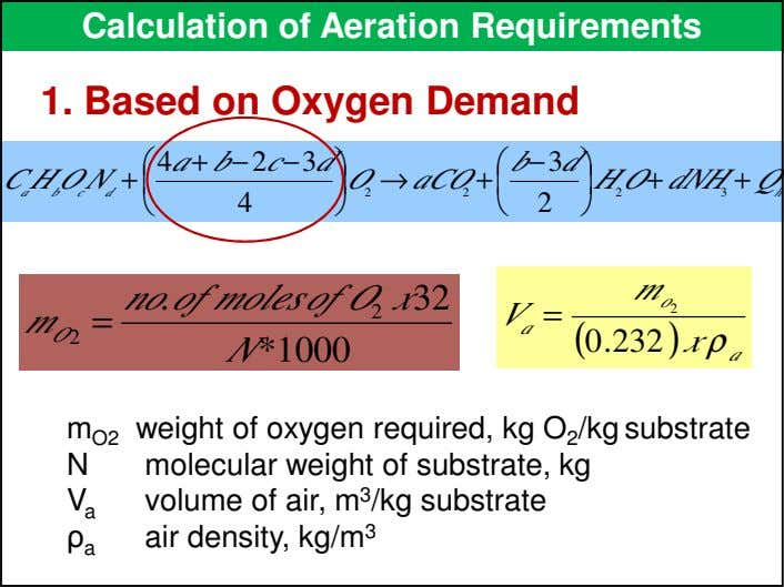 Calculation of Aeration Requirements 1. Based on Oxygen Demand  4 a + b −