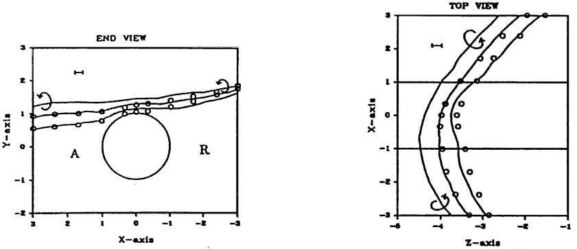 retreating side could be important in maneuvering (a) (b) Figure 18 Comparison between computation and experiment