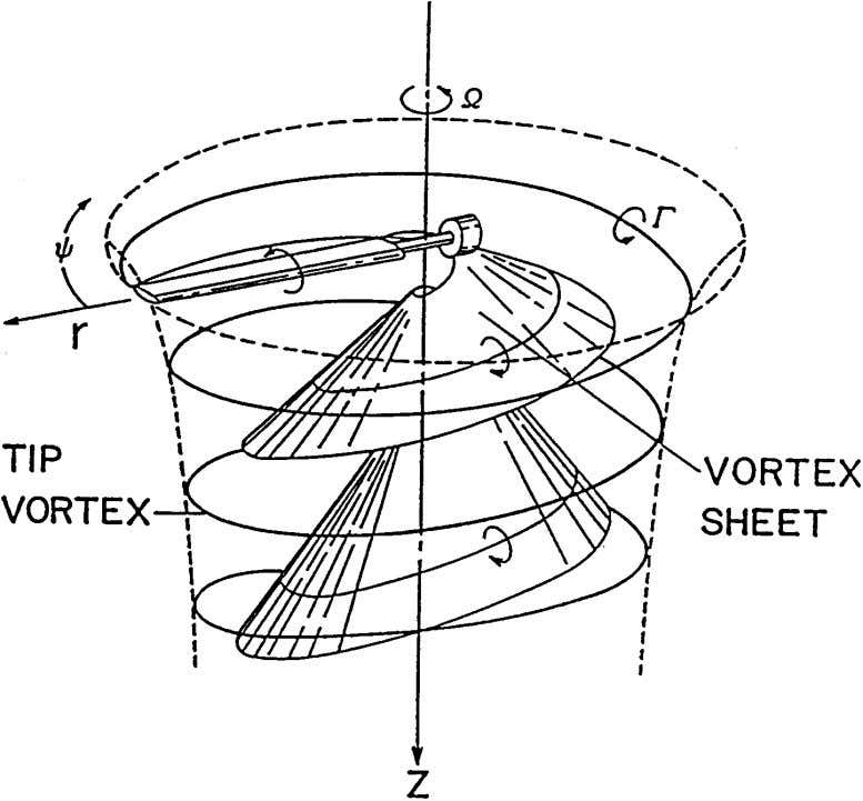 HELICOPTER AERODYNAMICS 521 Figure 3 Sketch of a helicopter rotor wake for a single blade. From