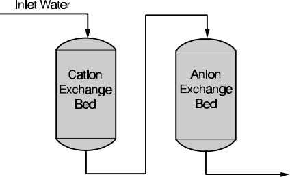 Figure 2-4. Two-bed demineralizer. cipitate. The process typically takes place in a clarifier, similar in