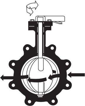 12 DISTRIBUTION VALVES Figure 2–2 © Butterfly valve The rubber seat may be attached to either