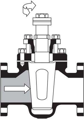 TYPES AND SELECTION OF VALVES 13 Figure 2–3 © Plug valve Description. Plug valves use a