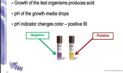 Growth of the test organisms produces acid pH of the growth media drops pH indicator