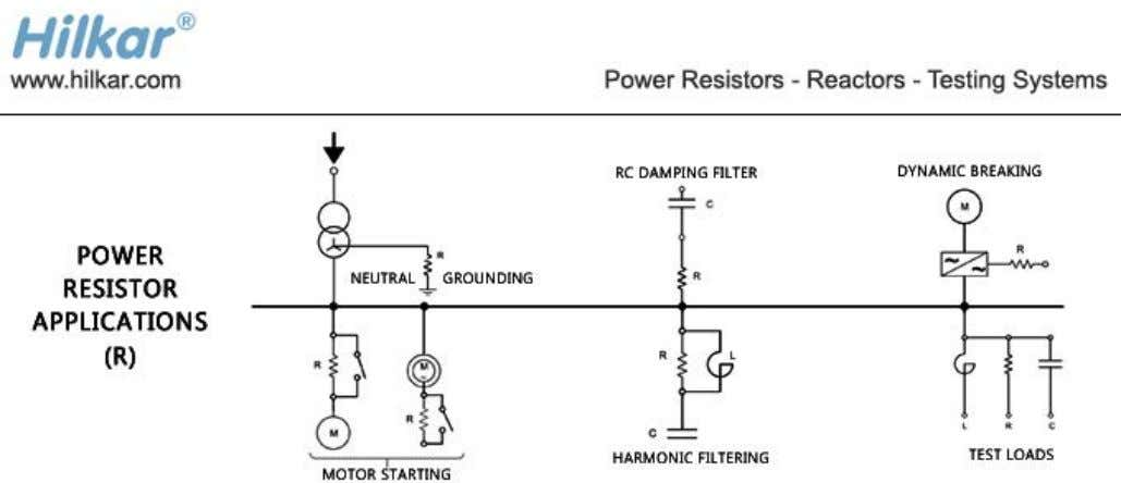 NEUTRAL EARTHING RESISTORS A. Areas of Usage B. Features B.a. B.b. B.c. C. Tests C.a.