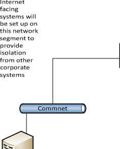 network and internet access for all systems (See Figure 2). Figure 2: Basic Network Architecture The