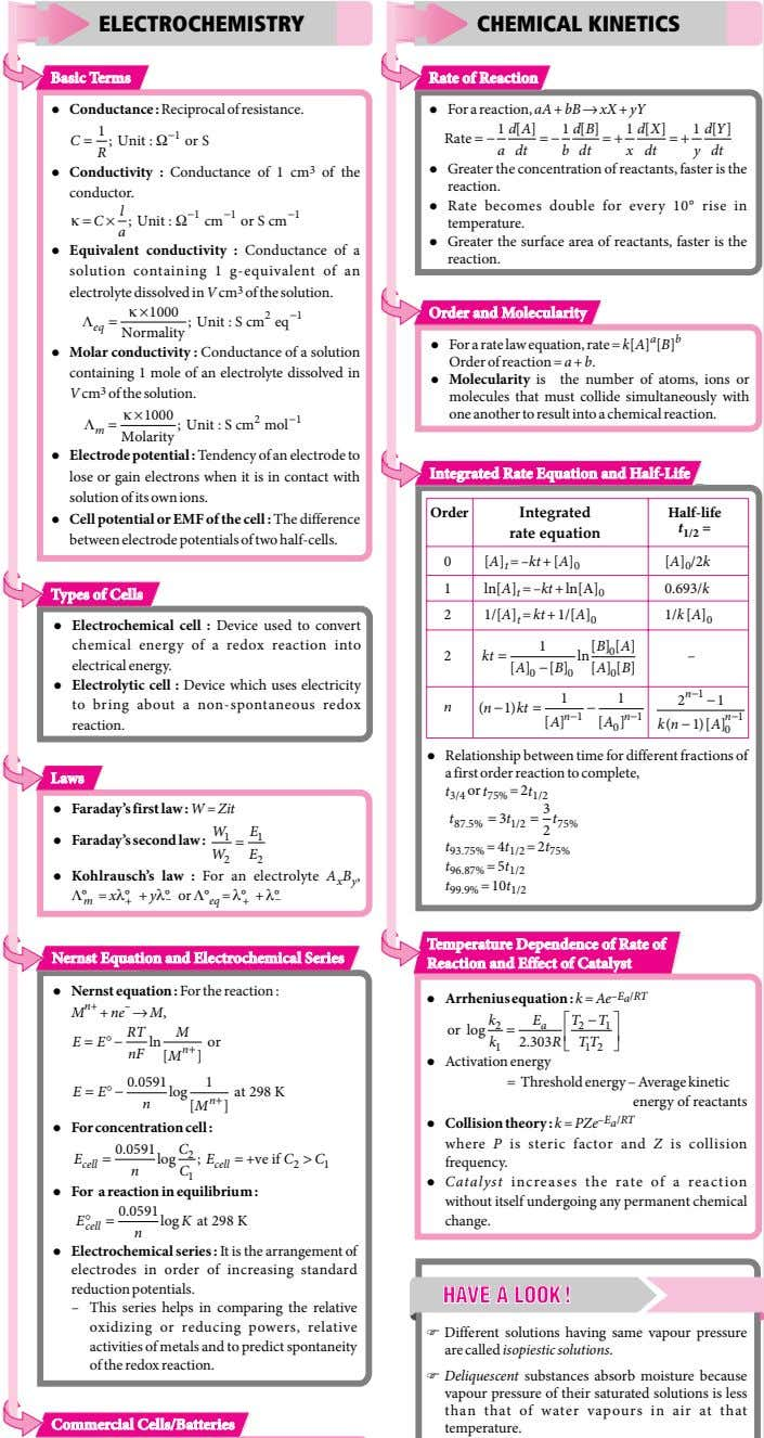 ELECTROCHEMISTRY CHEMICAL KINETICS Basic Terms Rate of Reaction  Conductance : Reciprocal of resistance. 
