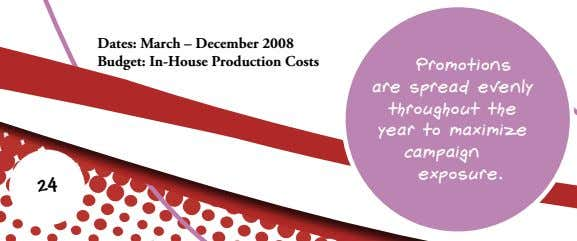 Dates: March – December 2008 Budget: In-House Production Costs Promotions are spread evenly throughout the