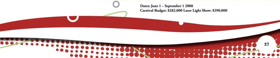 Dates: June 1 – September 1 2008 Carnival Budget: $282,000 Laser Light Show: $390,000 27