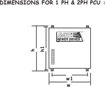 DIMENSIONS FOR 1 PH & 2PH PCU : w1 w h h1