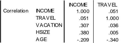 Correlation -.209 -.340 INCOME TRAVEL VACATION HSIZE AGE .380 INCOME TRAVEL 1.000 .051 .005 .051 1.000