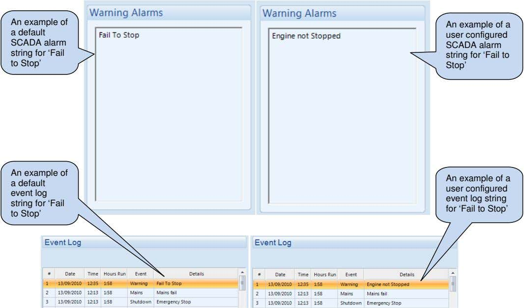 An example of a default SCADA alarm string for 'Fail to Stop' An example of