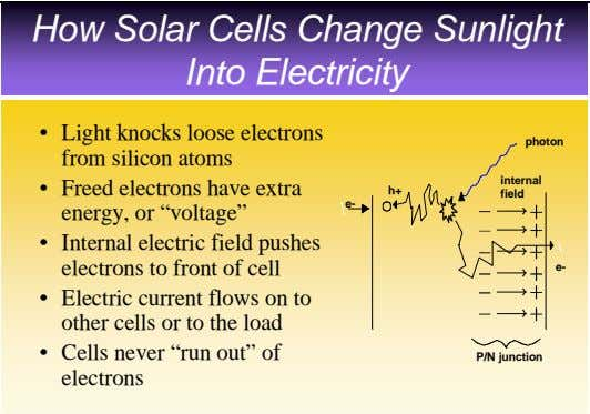 How Solar Cells Change Sunlight Into Electricity • Light knocks loose electrons photon from silicon