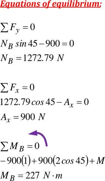 Equations of equilibrium;  0  F y N sin 45  900  0