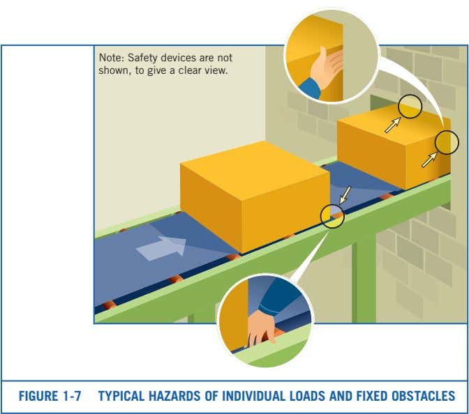 Note: Safety devices are not shown, to give a clear view. FIGURE 1-7 TYPICAL HAZARDS
