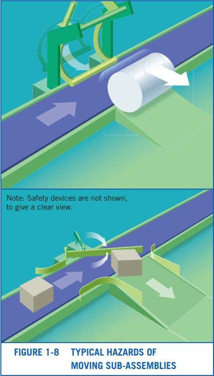 Note: Safety devices are not shown, to give a clear view. FIGURE 1-8 TYPICAL HAZARDS