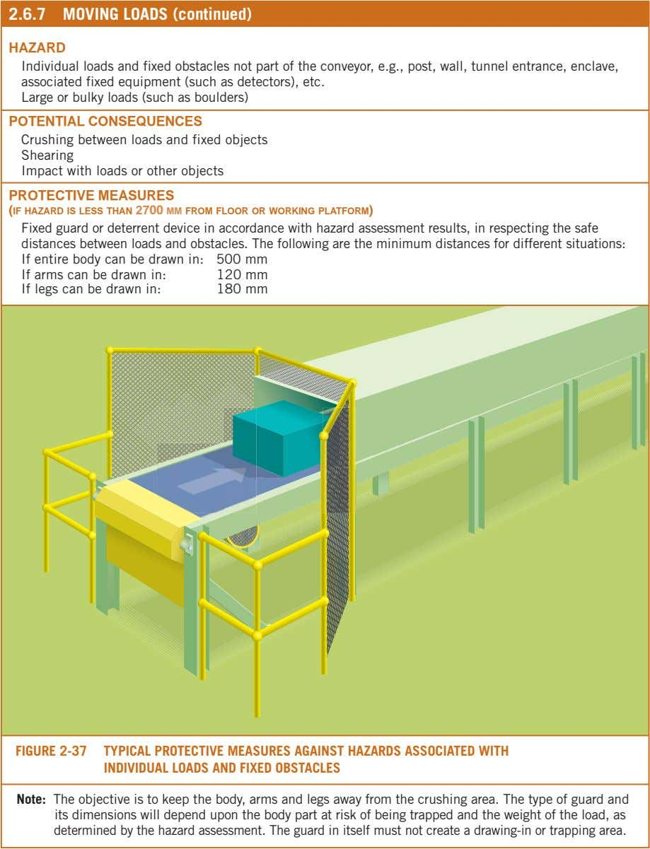 2.6.7 MOVING LOADS (continued) HAZARD Individual loads and fixed obstacles not part of the conveyor,