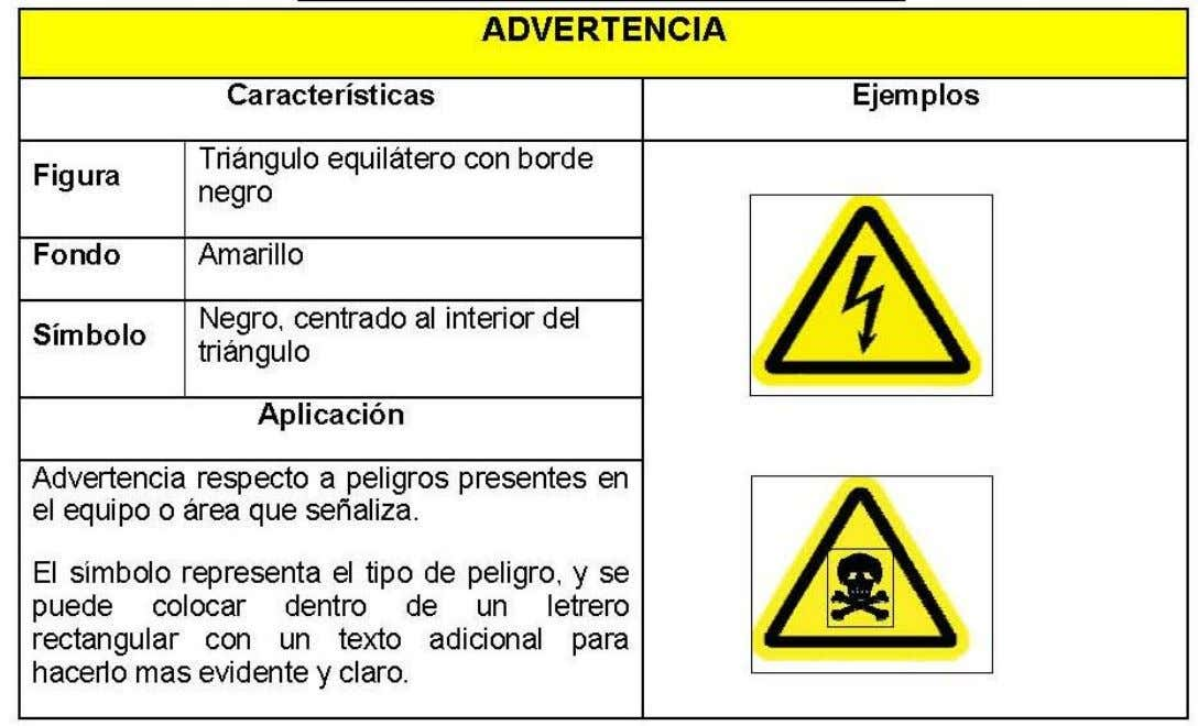 ADVERTENCIA.