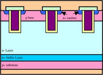 p base n+ emitter n- Layer n+ buffer Layer p+ substrate