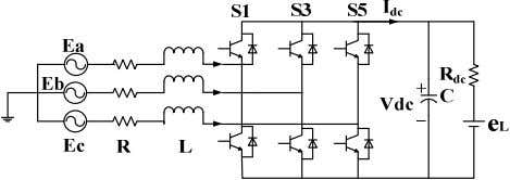 IGBT bridge, the capacitor, and the battery load. Fig. 1. Three-phase PWM rectifier When the input
