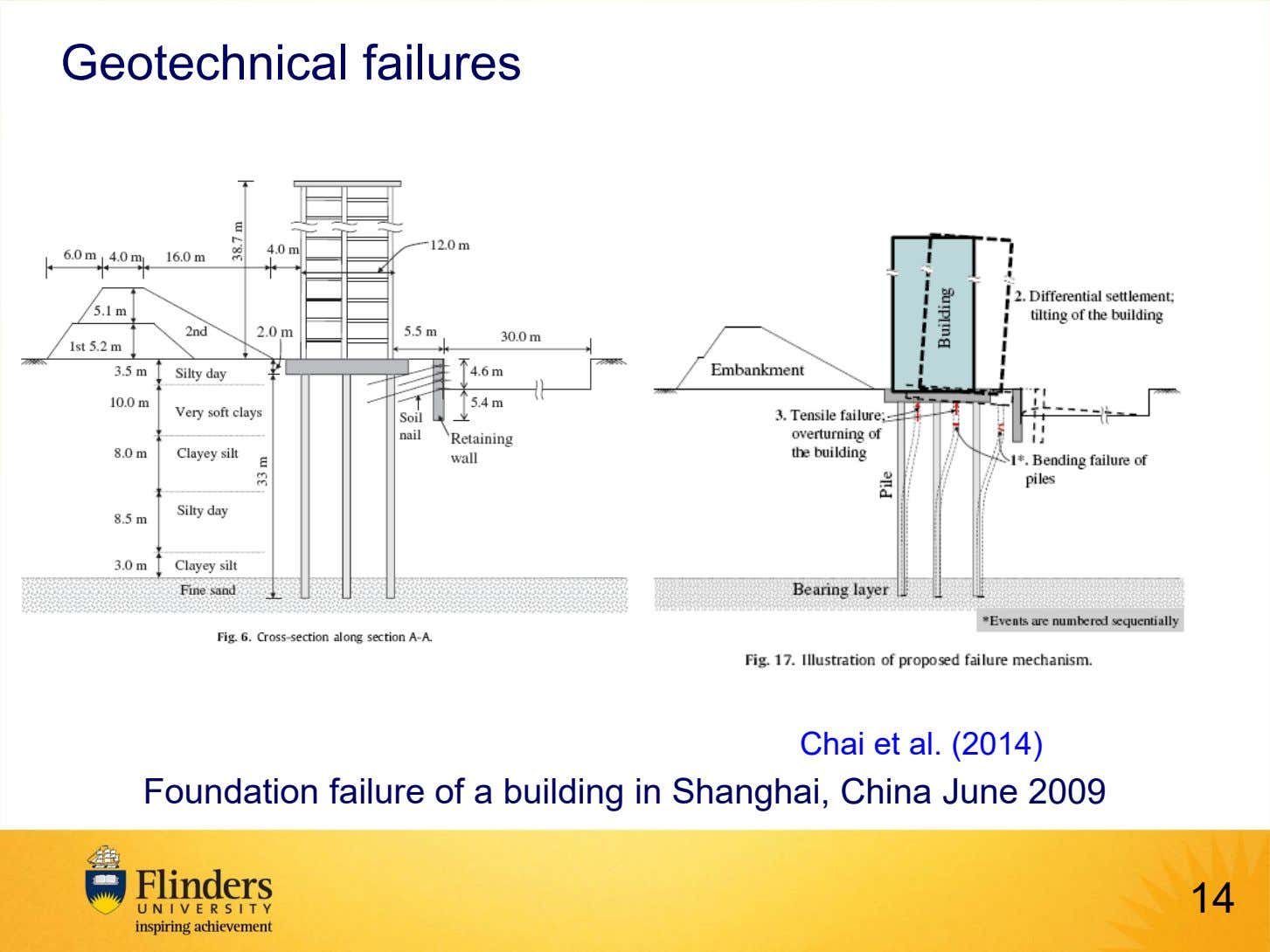 Geotechnical failures Chai et al. (2014) Foundation failure of a building in Shanghai, China June