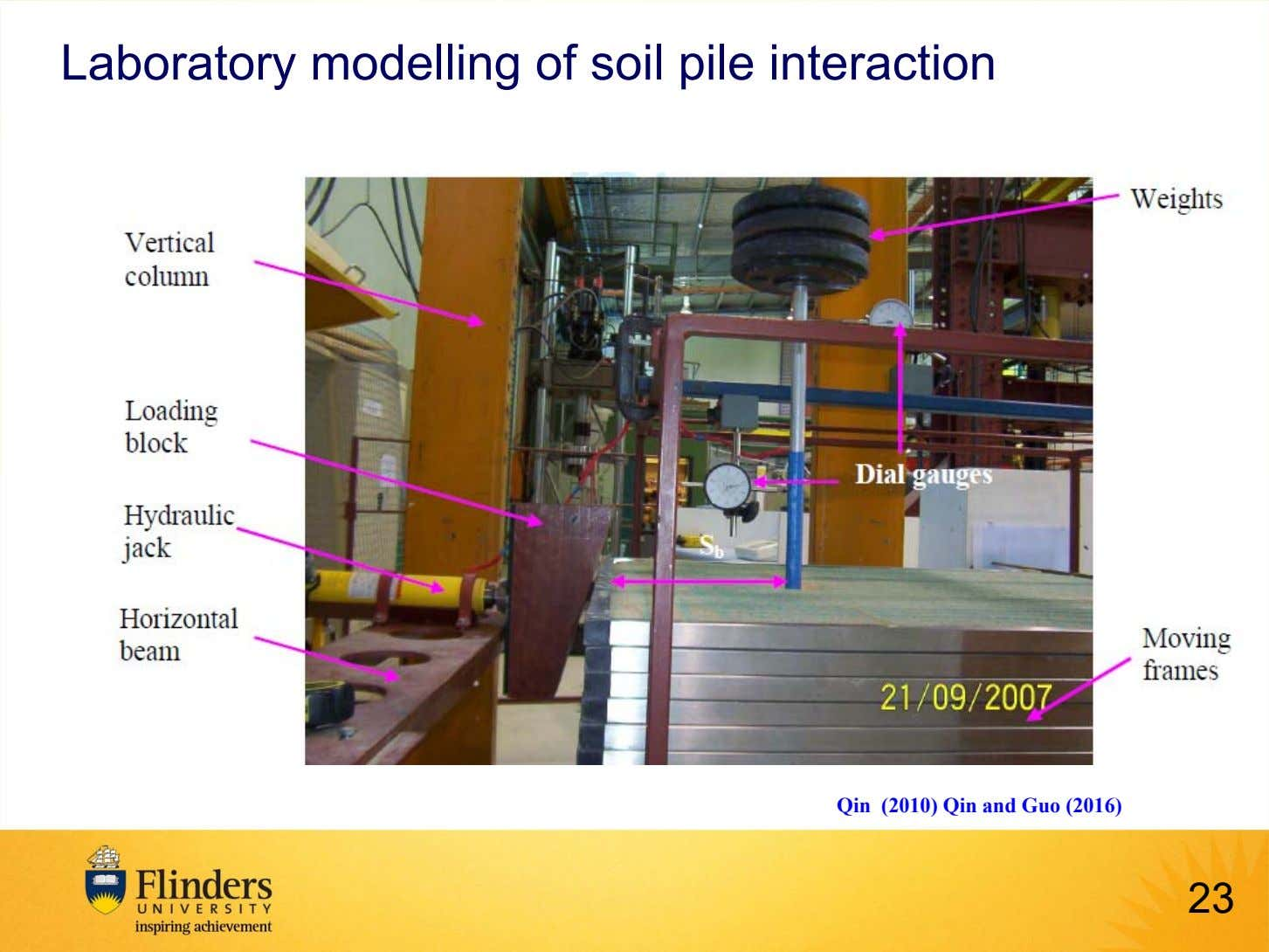Laboratory modelling of soil pile interaction Qin (2010) Qin and Guo (2016) 23