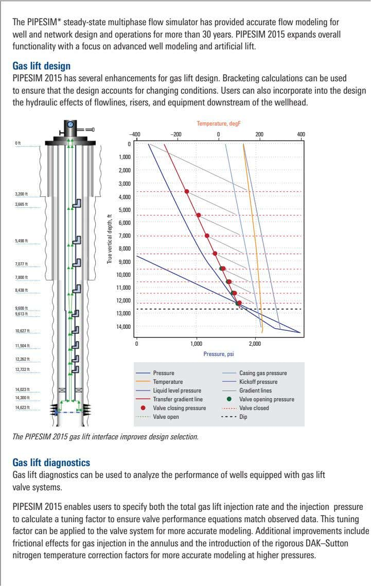 The PIPESIM* steady-state multiphase flow simulator has provided accurate flow modeling for well and network