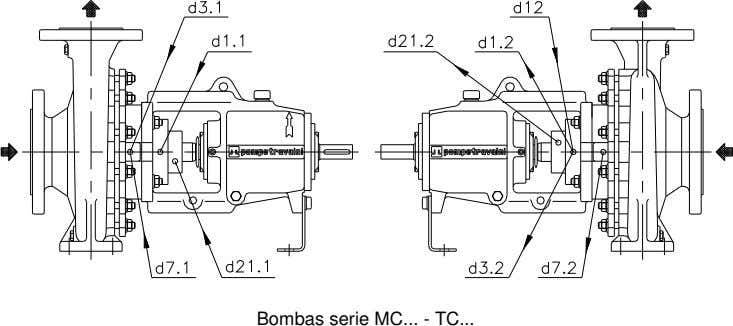 Bombas serie MC - TC
