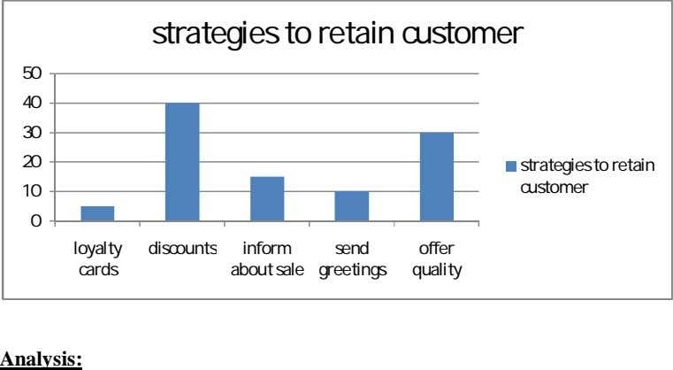 strategies to retain customer 50 40 30 20 strategies to retain customer 10 0 loyalty