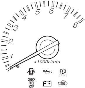 continuously at the top of the scale may damage the engine. Fuel gauge: Displays approximately how