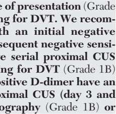 D-dimer done at the time of presentation (Grade 2B) over no further testing for DVT.