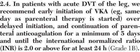 and Associated Duration of Parenteral Anticoagulant Therapy 2.5 Choice of Initial Anticoagulant Regimen in Patients With