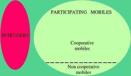 PARTICIPATING MOBILES INTRUDERS Cooperative mobiles Non cooperative mobiles