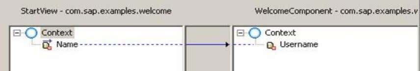 the view context element (right pane). 7. Confirm with OK . 8. Choose Finish. You have