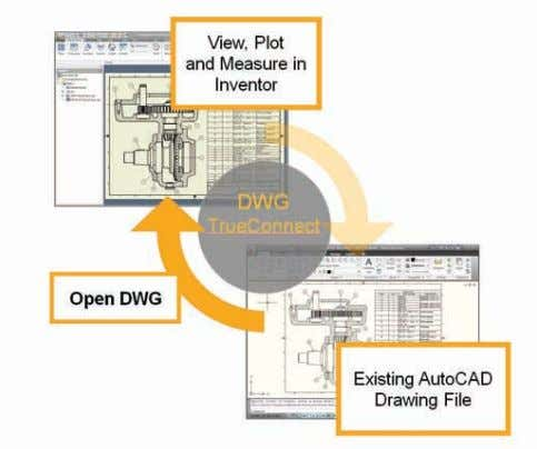 AutoCAD Integration and DWG Interoperability All Autodesk Inventor software products bundles also include the latest version