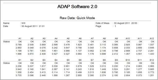 Presentation of Multiwavelength Data  Data is presented like kinetic data with an additional tab showing