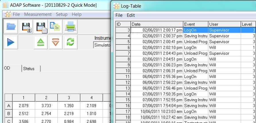 table File> View Log Table shows who, what and when software was used.  Data can