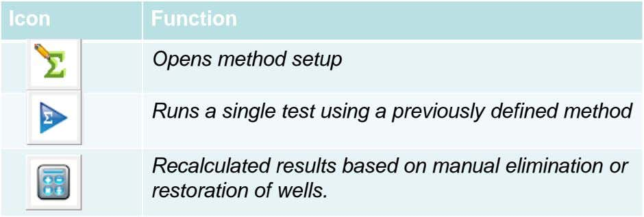 Icon Function Opens method setup Runs a single test using a previously defined method Recalculated