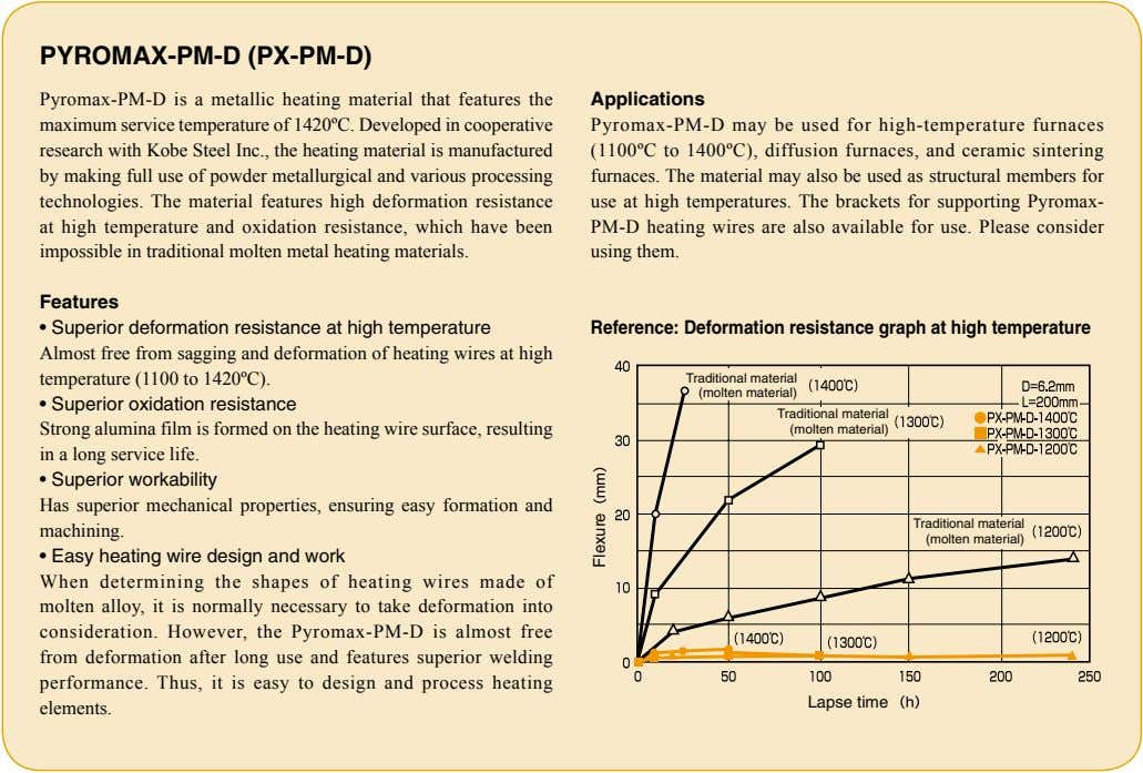 PYROMAX-PM-D (PX-PM-D) Pyromax-PM-D is a metallic heating material that features the maximum service temperature of